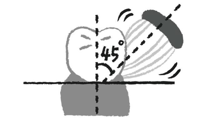 (7870)