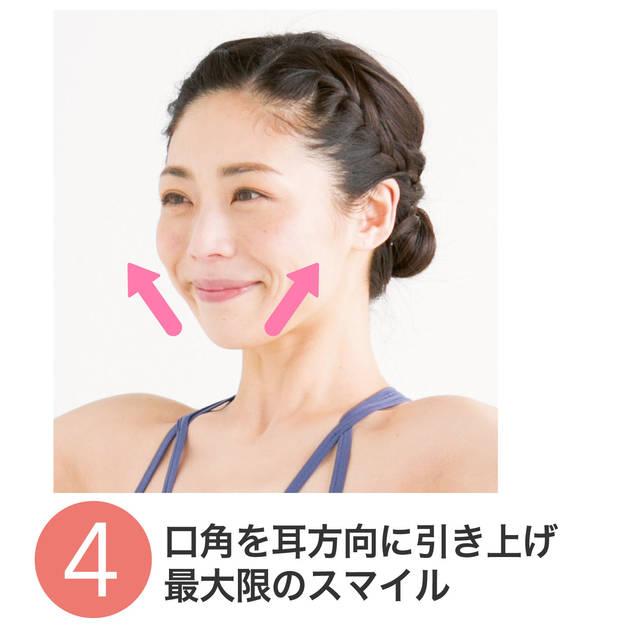 首シワアイロンがけ筋膜リリース