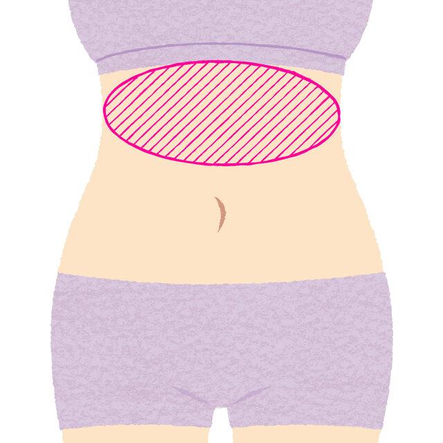 「ずるい腹筋」はお腹の上部を刺激