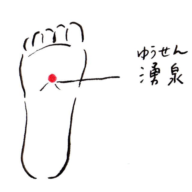 「湧泉(ゆうせん)」