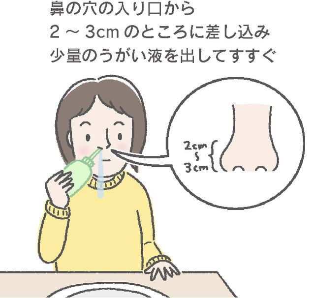 鼻うがいイラスト