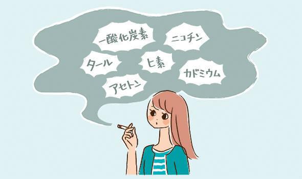こちらもチェック!|レントゲンで見つけにくい肺がん。未来の健康のために禁煙を!