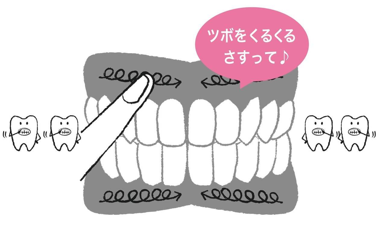 「指歯磨き」でピンク色の健康的な歯茎に!