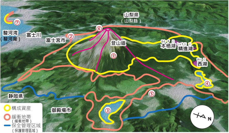 富士山的主要資產構成。