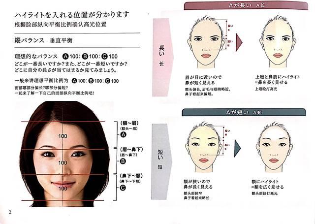 新宿MAMEW「白銀診斷」從臉型分析開始教你化妝
