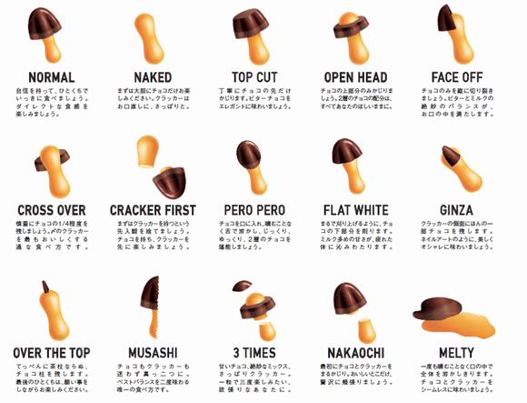 ■調查中發現的香菇山吃法