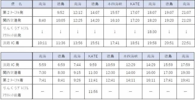 關西國際機場~淡路交流道(本四海峽巴士、德島巴士、南海巴士、關西機場交通)時刻表