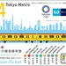 東京Metro 24小時券2020東京奧運會徽版正式開賣!