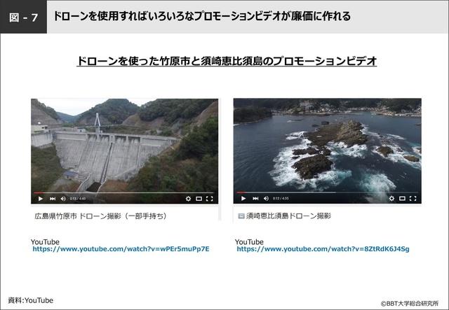 図ー7 ドローンを使用したプロモーションビデオ