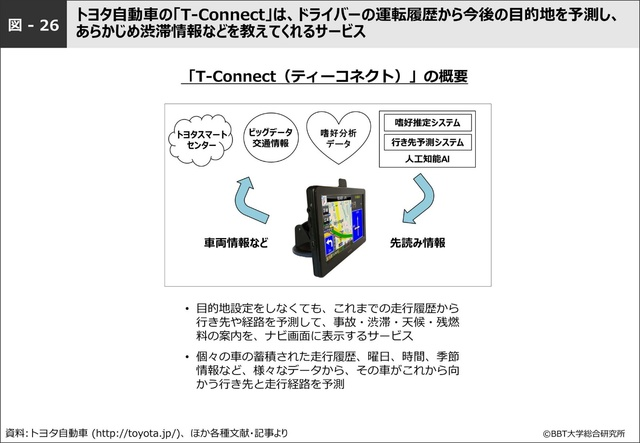 T-Connectの概要