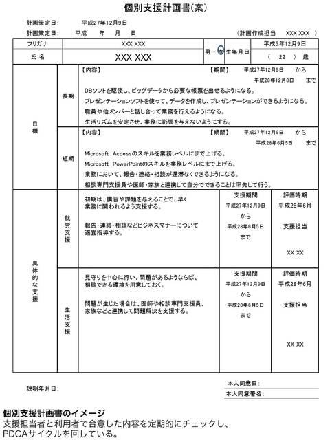 カムラックで使用している「個別支援計画」フォーマット