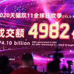 アリババ1社で7.9兆円!懸念されたコロナ禍の「2020年独身の日」も蓋を開けてみれば、過去最高記録を大幅塗り替え!