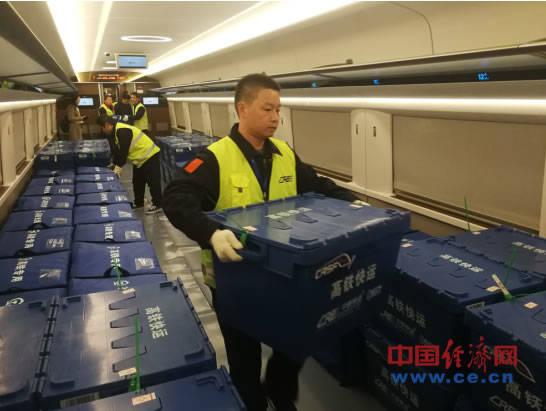 今年初、高鉄に双11で購入された商品を運ぶ専用の貨物車...