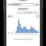 <ニュース>【ウエルシア×Tポイント】ウエルシアグループ店舗の時間帯別混雑度チェックサービスをアプリで提供開始