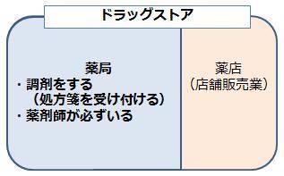 <イメージ図>