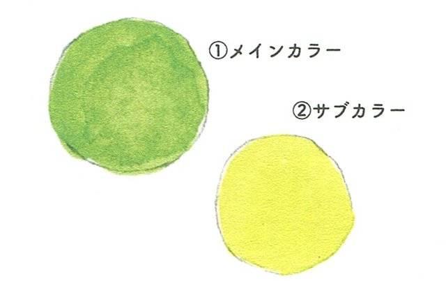 (2)2つに分けたねんどに、それぞれ違う色の絵の具を練...