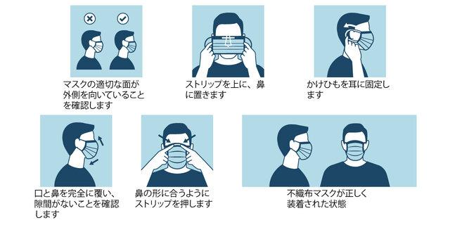 マスクは正しく装着!