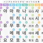 これだけは押さえておきたい!韓国旅行で使える【韓国語・基本フレーズ】まとめ!☆