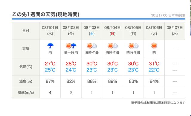 ソウル(Seoul)(韓国)の天気 - 日本気象協会 tenki.jp (80109)