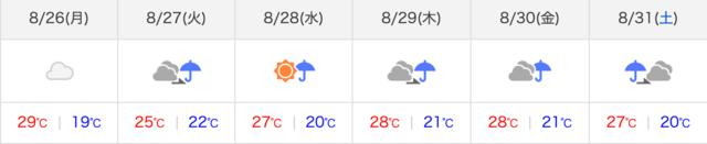 ソウル(韓国)の天気 - Yahoo!天気・災害 (83781)