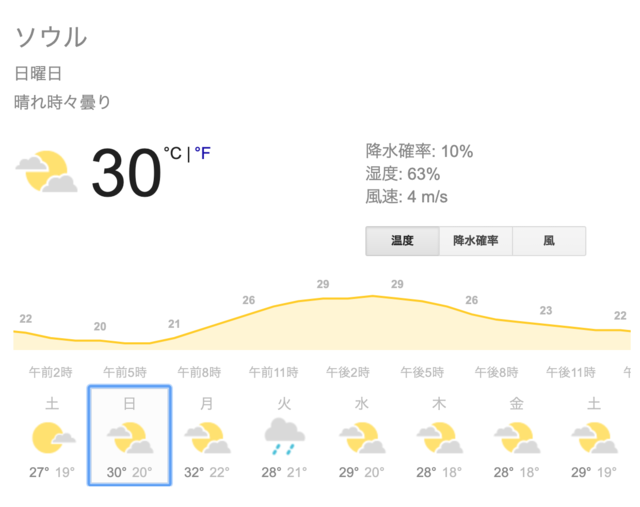 ソウル 気温 - Google 検索 (83782)