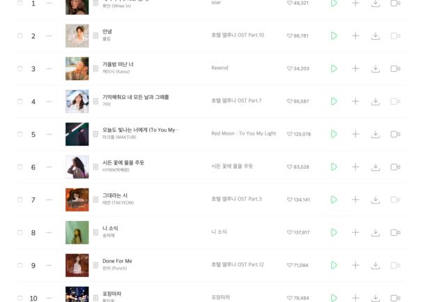 멜론차트>멜론 TOP 100>실시간>멜론 (86921)