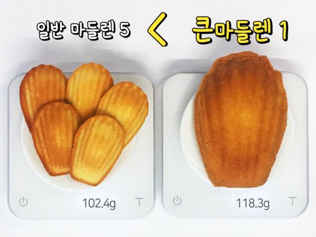 """빽다방 공식 인스타그램 on Instagram: """"🥖어떤 마들렌이 더 무거을까요?_정답발표🥖 ⠀ 일반마들렌 5개 vs 큰마들렌 1개 큰마들렌이 크다지만 설마. . . . 라고 생각했다면 경기도 오산🙅♀️ 겉은 상큼한 레몬향에 속은 촉촉달콤한 왕크왕맛 큰마들렌이 정답입니다~ _ 이벤트 당첨을…"""" (95962)"""