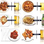 韓国の華金はチキン&ビール!5大天王と呼ばれるソウルにあるチキンの聖地特集♡