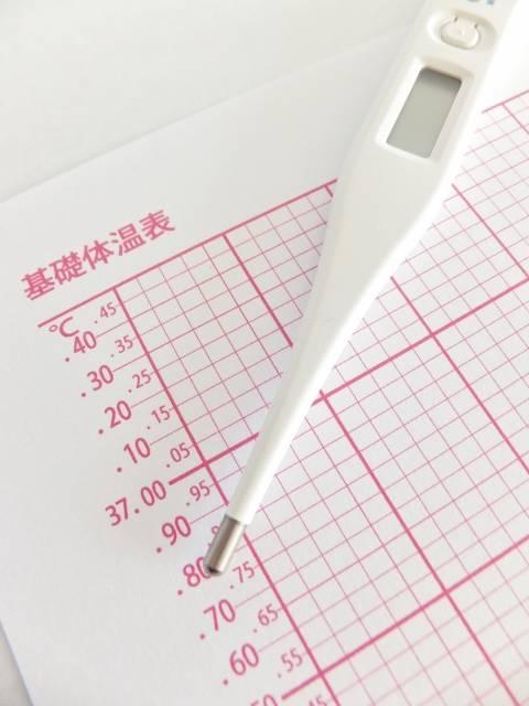 今更聞けない基礎体温のこと!正しい測り方や測るとわかるカラダのアレコレ徹底解説!