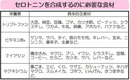 http://www.dietguide.jp