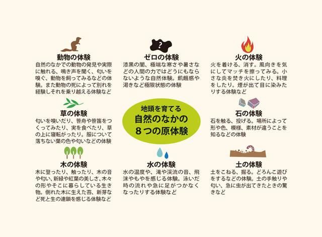 """尾木ママが語る、家族キャンプの""""すごい力"""" (23291)"""