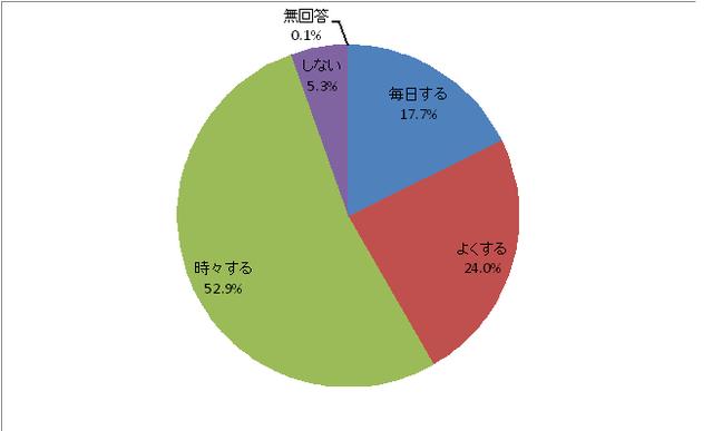うみママ (49022)