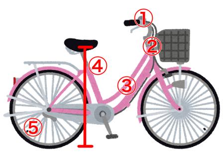 ママチャリ・シティサイクルのイラスト(自転車) | かわいいフリー素材集 いらすとや (62329)