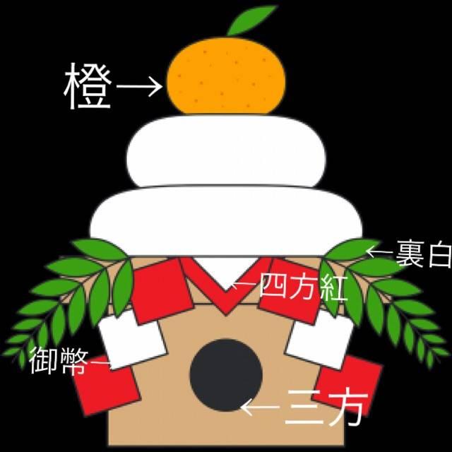 ねこ画伯コハクちゃん-無料イラスト・フリー素材集 (93162)