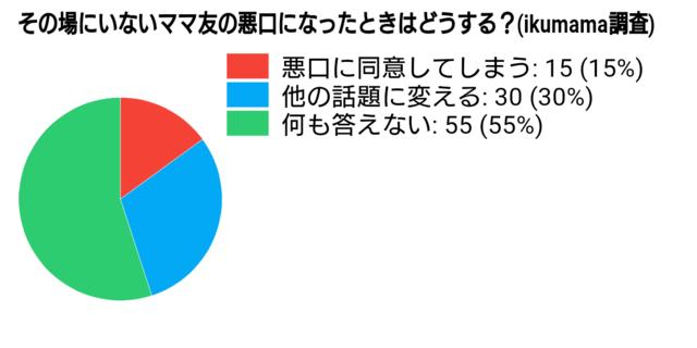 ikumama調査 (104025)