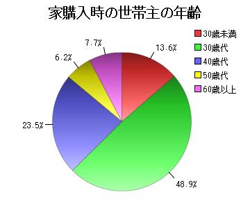 うみママ (107848)