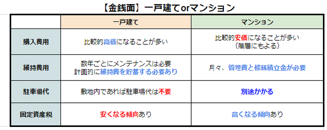 うみママ (108220)
