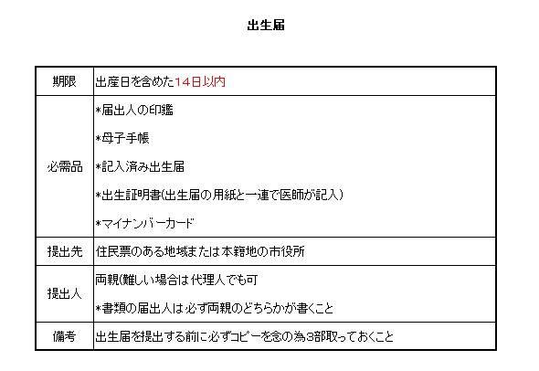 花野いちか (118402)