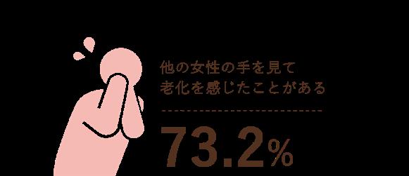 (3794)