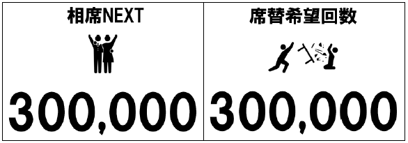 (4246)