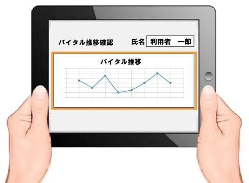 日本コンピュータコンサルタント 「タブ録」
