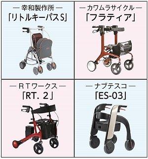 自動制御機能付き歩行器 介護保険給付対象に追加