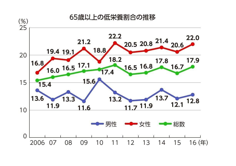 特浴メーカー団体 「日本介護用入浴機器工業会」発足