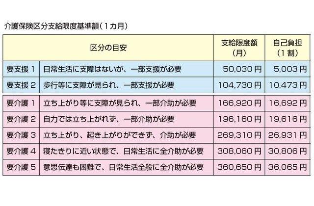 「介護の日」によせて 上野千鶴子さん (2)