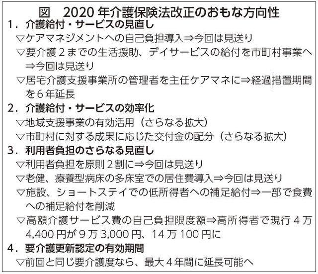 全世代型社会保障の具体化に注意を/服部万里子(連載94)