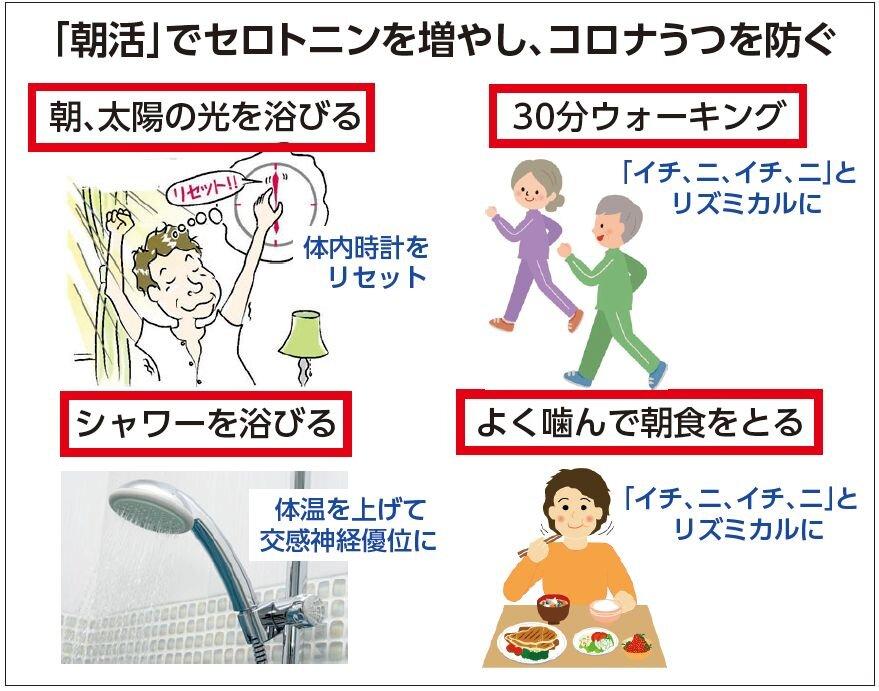 「コロナうつ」の原因と対策/村田裕之(連載157)