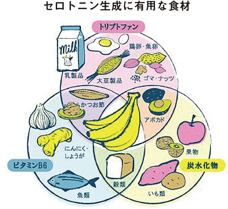 「コロナうつ」の原因と対策 その2/村田裕之(連載158)