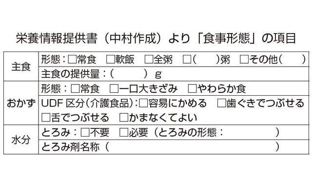 動き出す「栄養情報提供加算」(2)/中村育子(連載79)