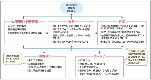 電動カート編/加島守(連載2)