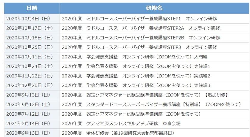 日本ケアマネジメント学会 認定ケアマネジャーの会主催の研修会 10/4からオンラインで開講中